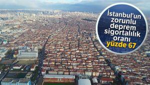 İstanbul'un zorunlu deprem sigortalılık oranı yüzde 67