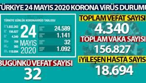 Sağlık Bakanlığı: 'Son 24 saatte korona virüsten 32 can kaybı, bin 141 yeni vaka'